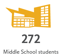 272 Middle School students
